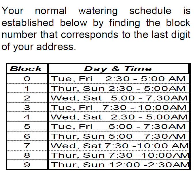 Reclaim Irrigation Schedule